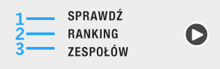 Sprawd ranking zespow